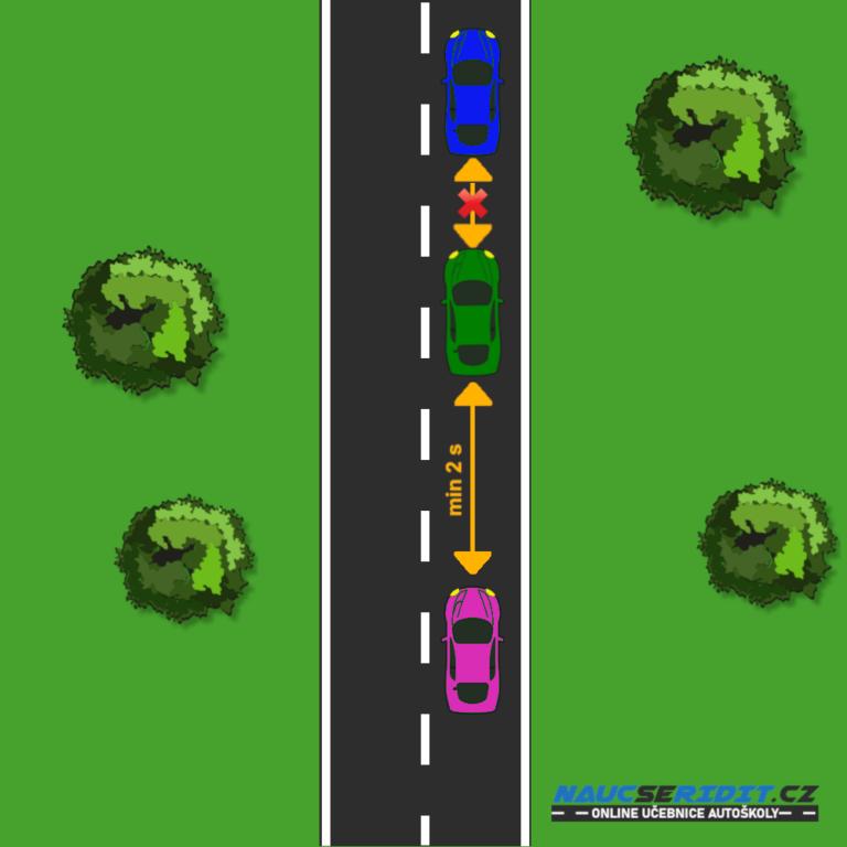 Rozestupy mezi vozidly