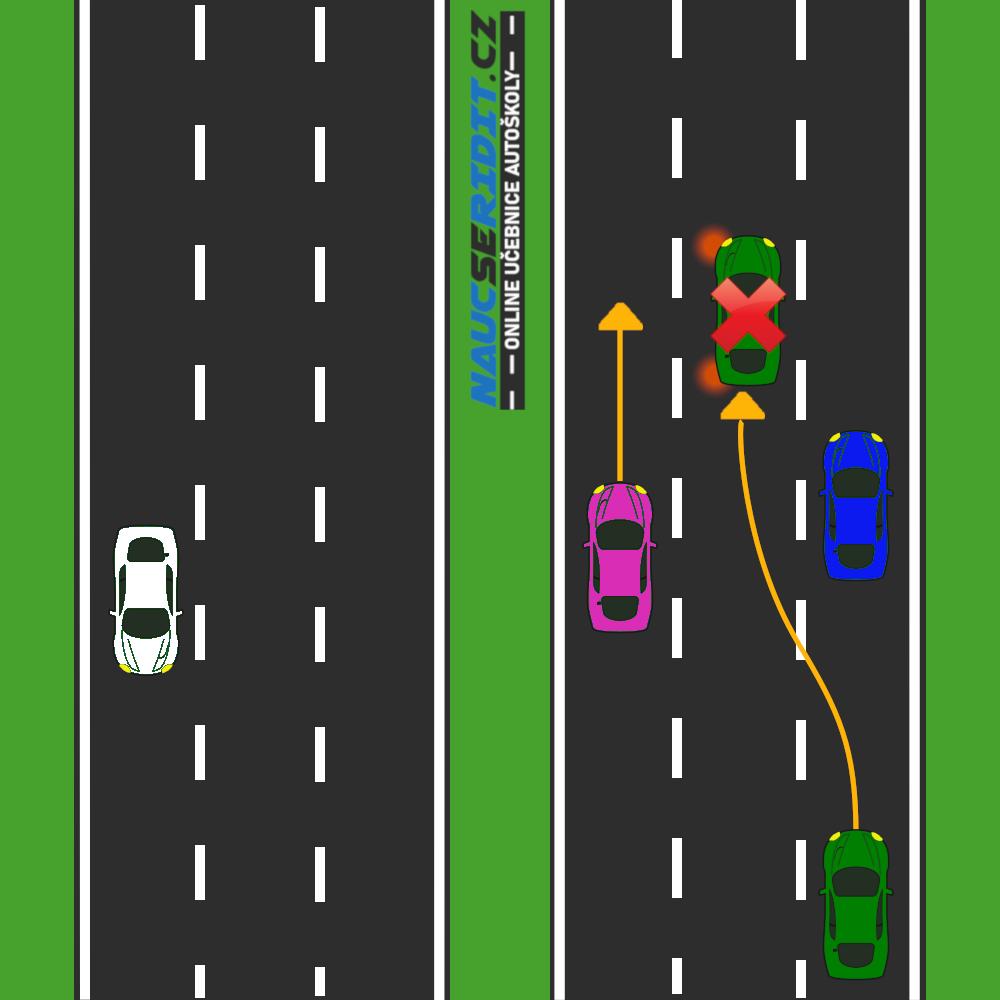 Směrovky při přejíždění do pruhu