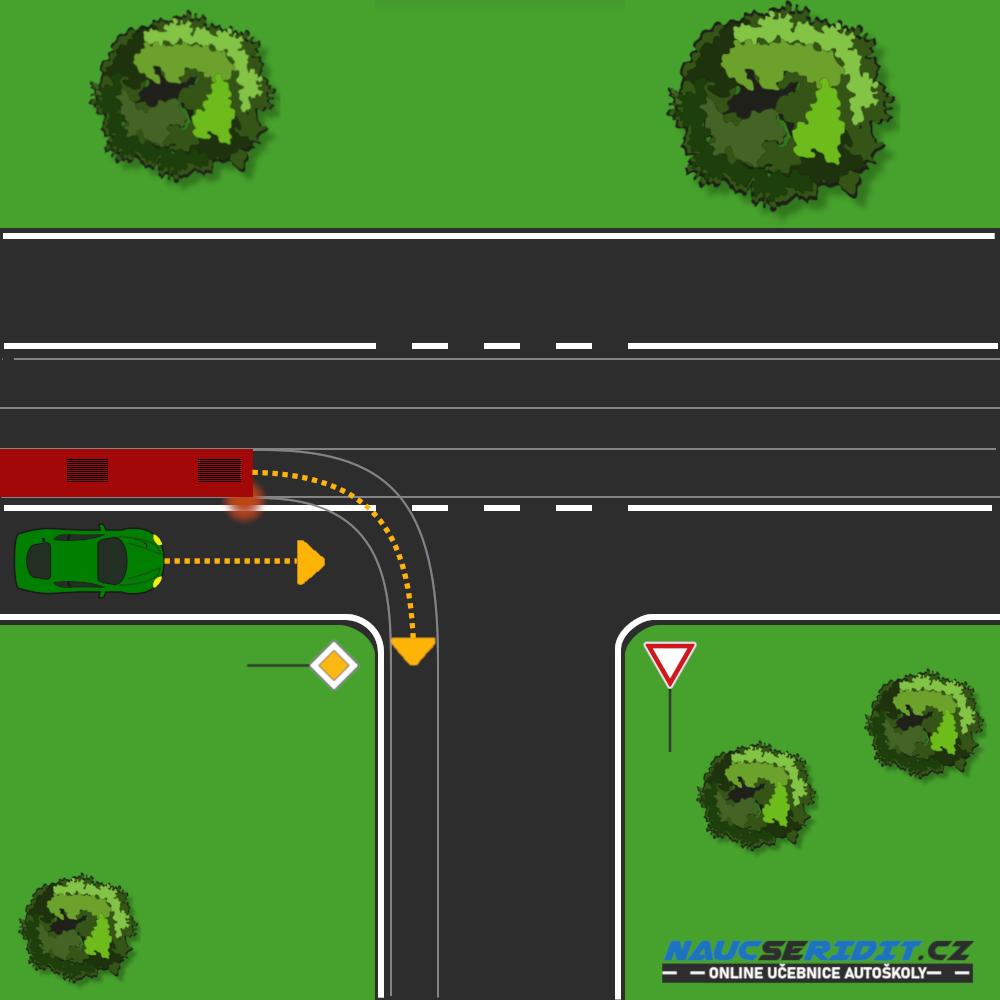 Odbočování tramvaje doprava