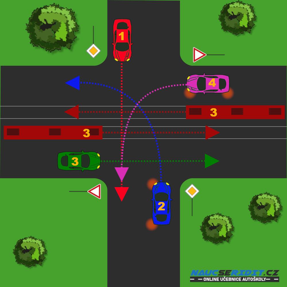 Křizovatka-s-tramvajemi-4-ok