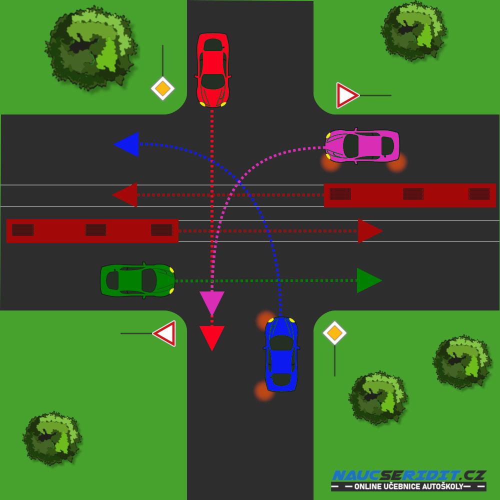 Křizovatka-s-tramvajemi-4