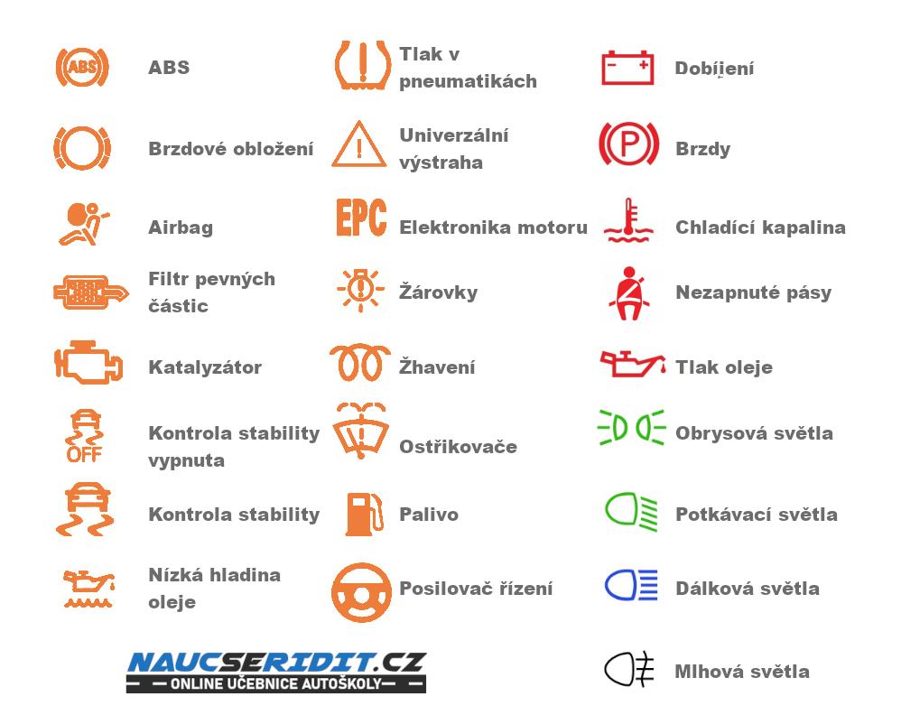 Seznam kontrolek v autě
