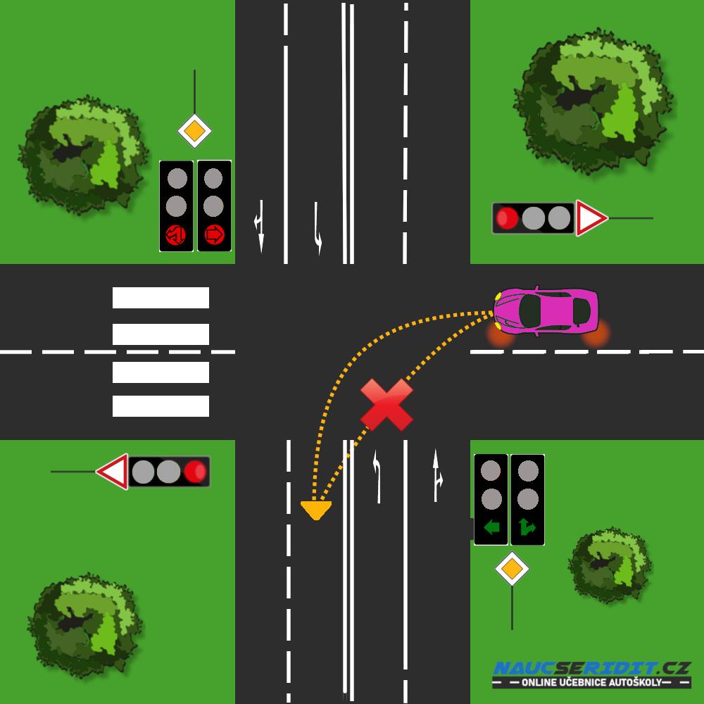 Směr jízdy při odbočování