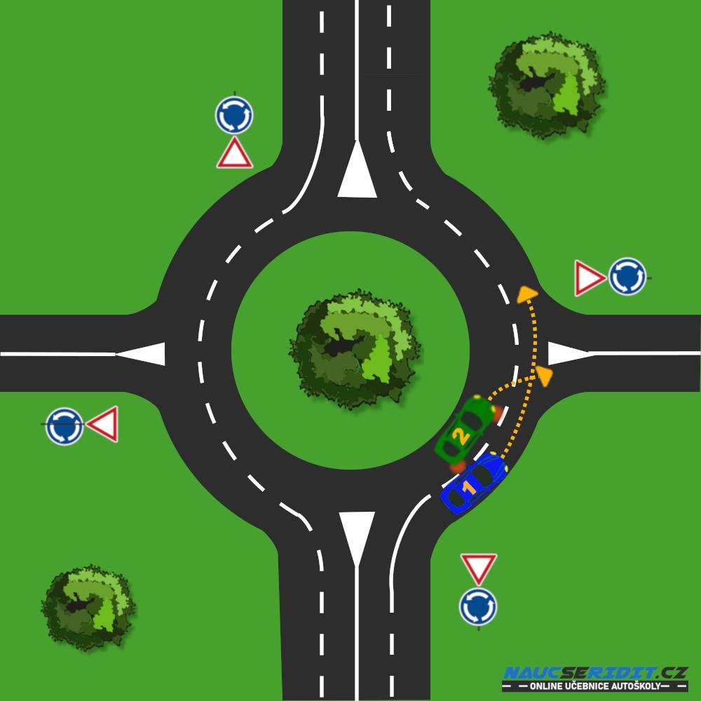 Přejíždění na víceproudém kruhovém objezdu