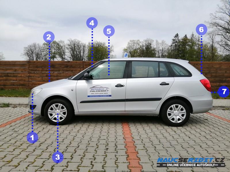 Kontrola vozidla před jízdou